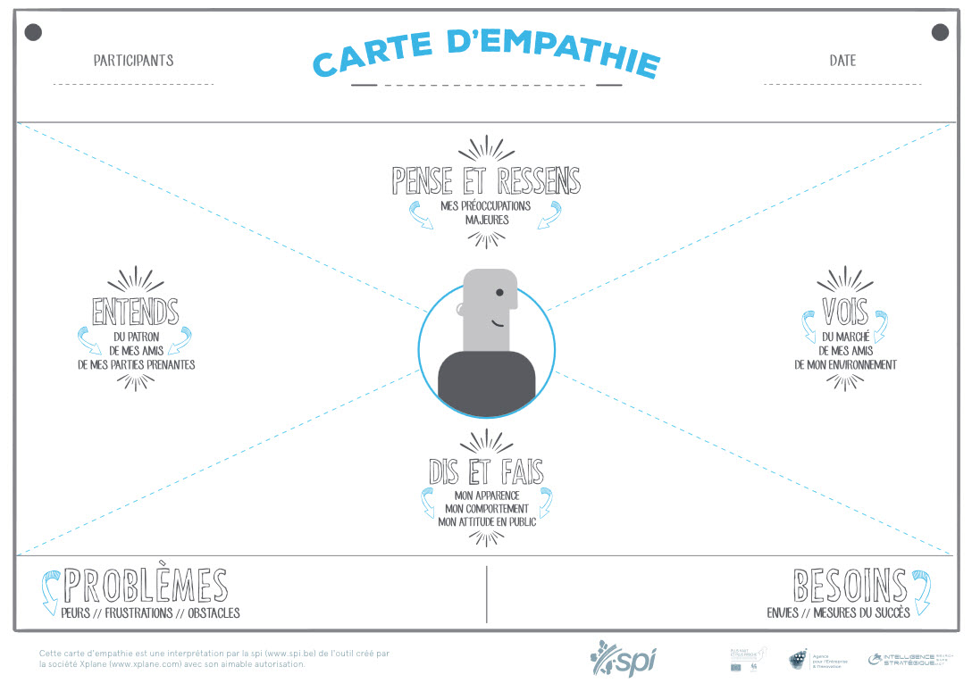 carte_empathie_spi