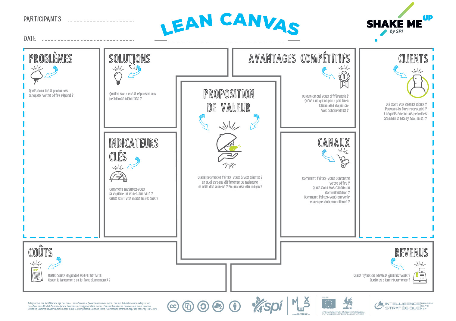 SPI_lean_canvas